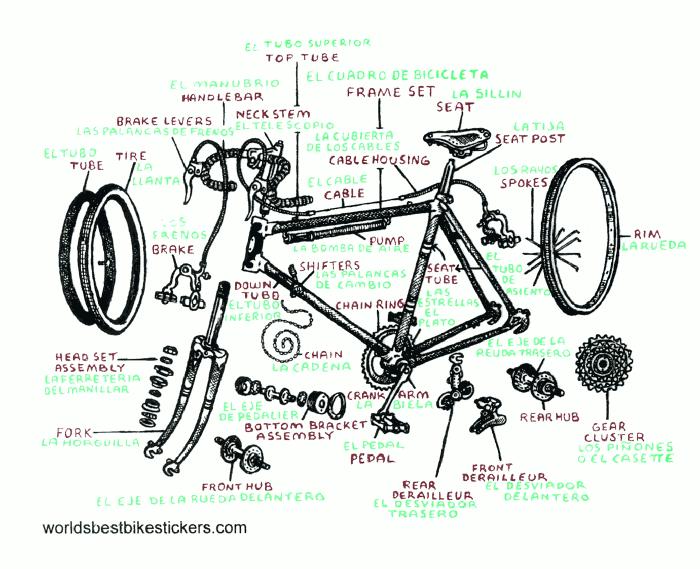 Bike – Peace Supplies